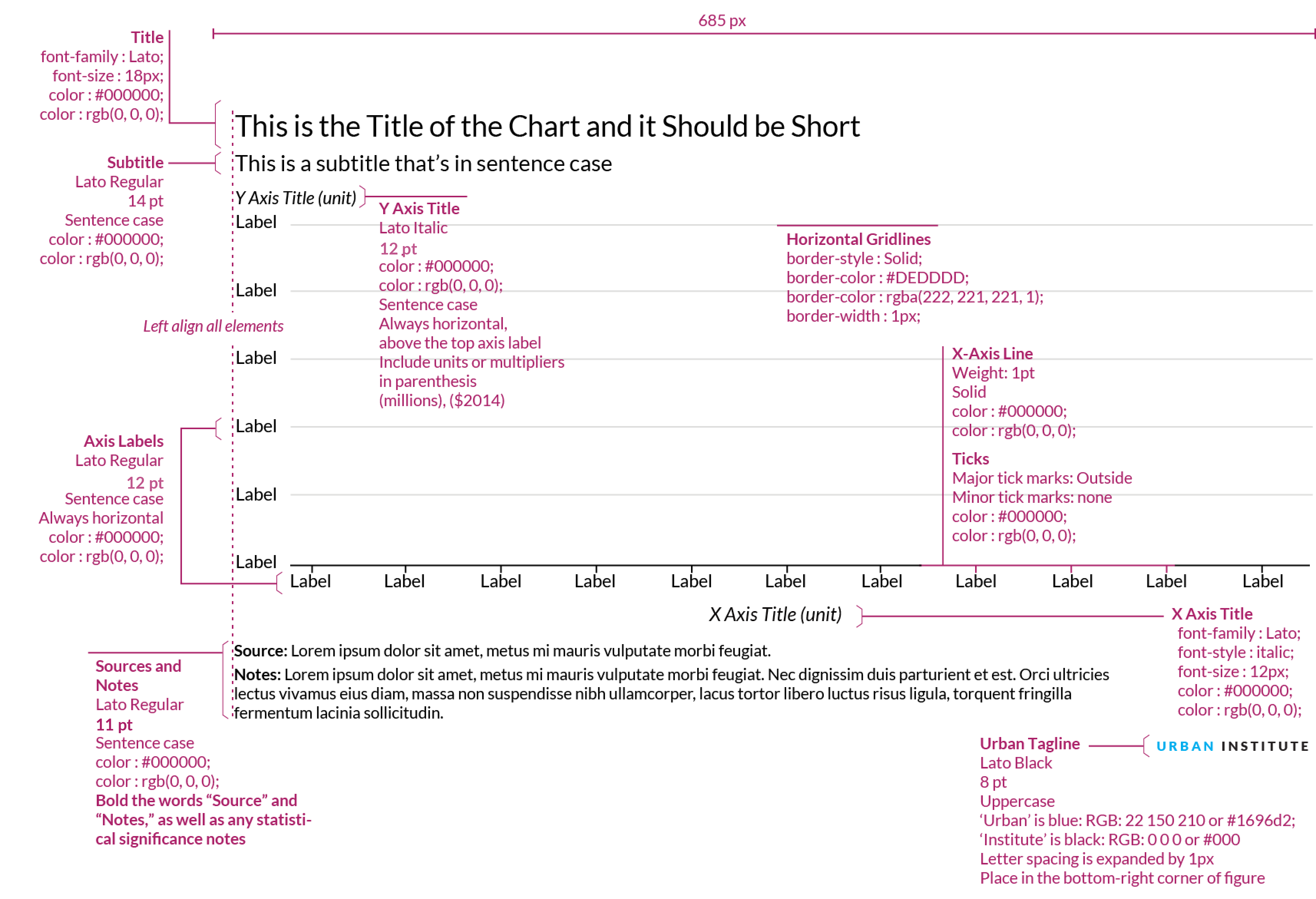 Color picker online rgba - Urban Institute Data Visualization Style Guide Photo Color Picker